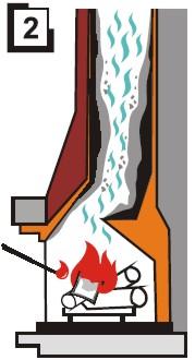 Čistič komínů - fáze 2